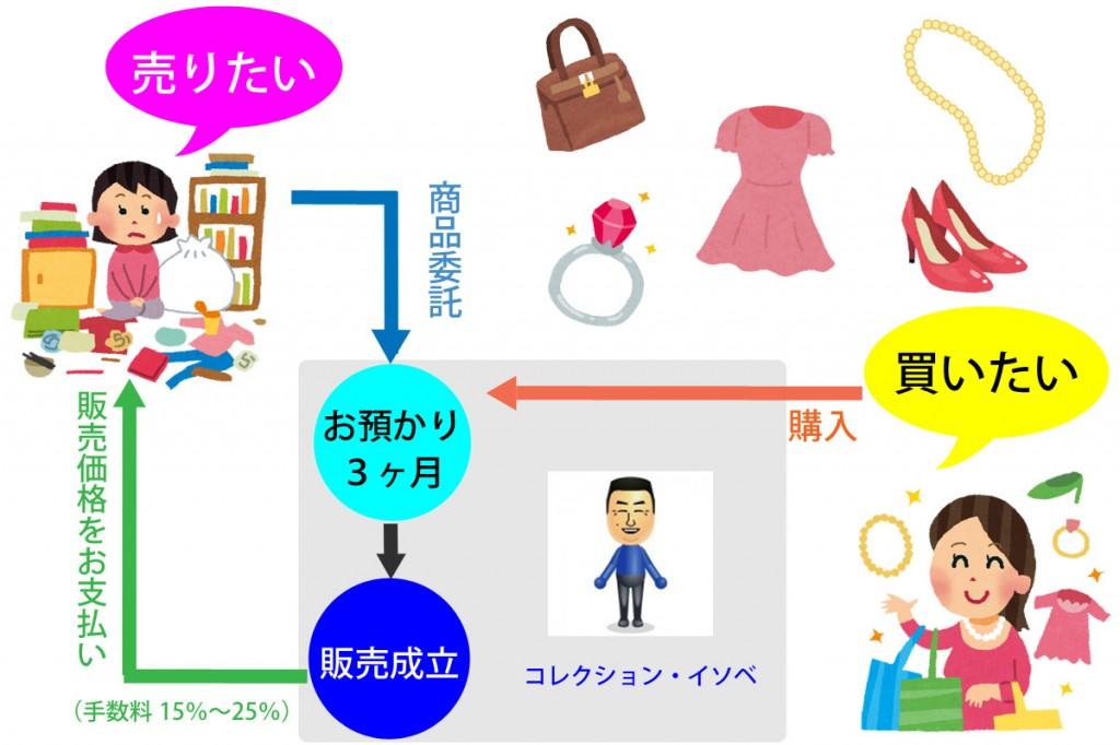委託販売_edited-1